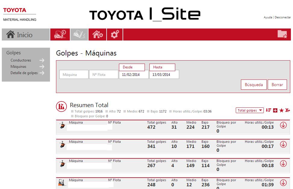 Toyota I-site gestión de flotas de carretillas