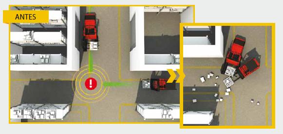 SpotME Toyota: trabajo más seguro