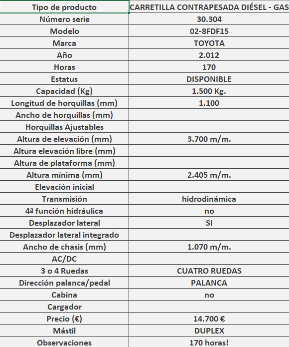 Características 02-8FDF-15 Nº 30304