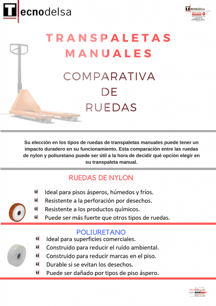 Transpaletas manuales. Comparativa de ruedas