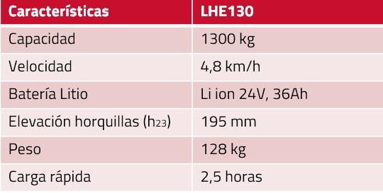 Toyota LHE130 TYRO Características